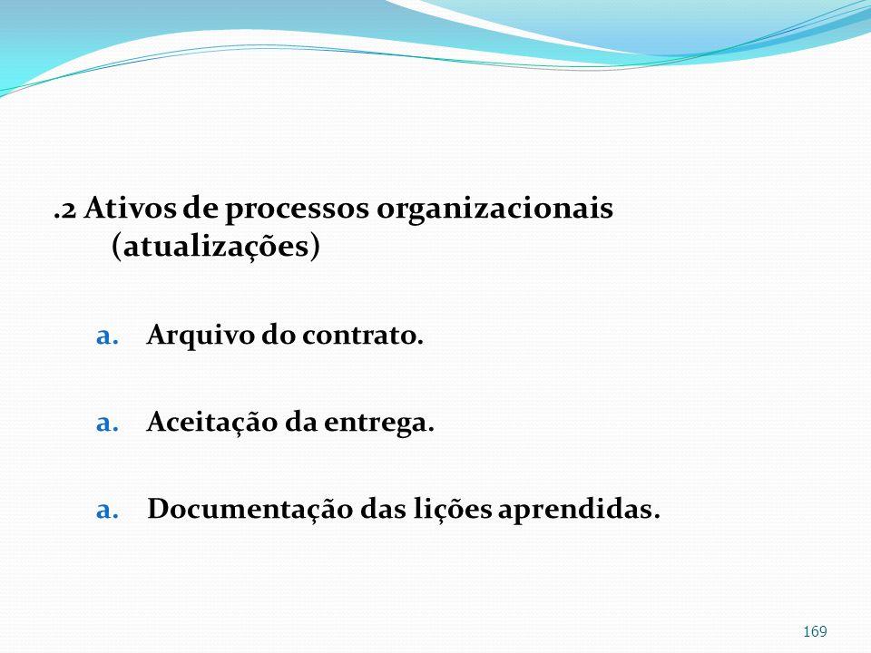 .2 Ativos de processos organizacionais (atualizações) a.Arquivo do contrato. a.Aceitação da entrega. a.Documentação das lições aprendidas. 169
