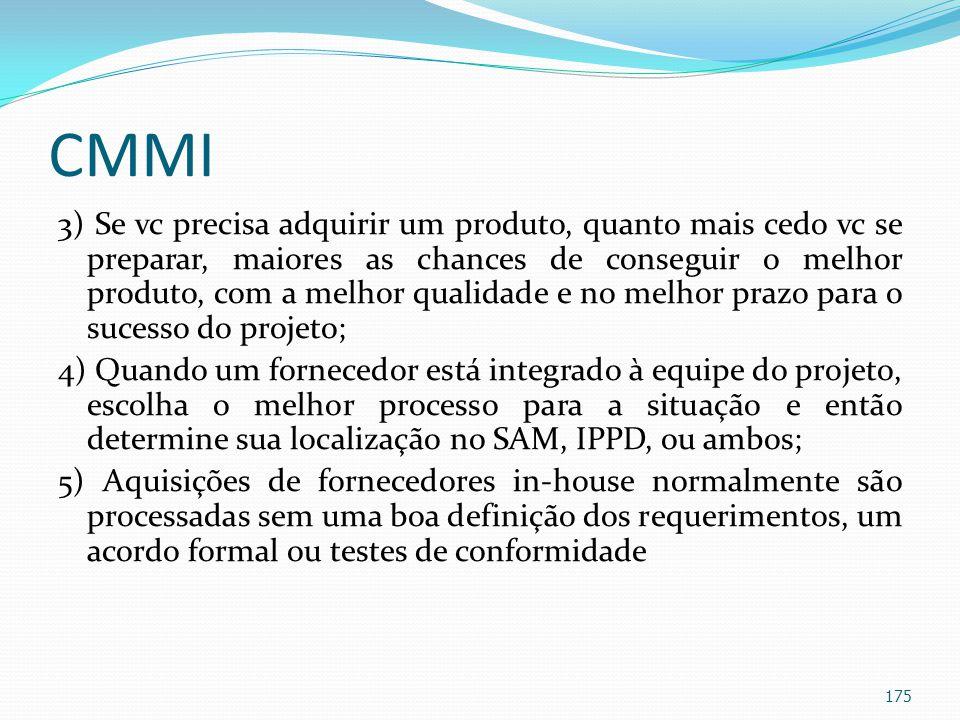 CMMI 3) Se vc precisa adquirir um produto, quanto mais cedo vc se preparar, maiores as chances de conseguir o melhor produto, com a melhor qualidade e