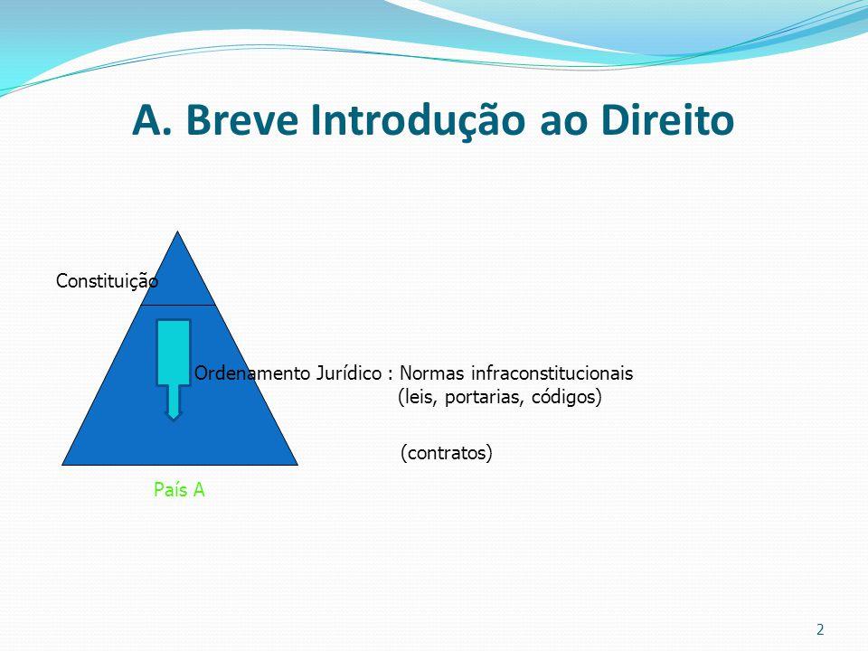 4 - Relatório de desempenho O relatório de desempenho fornece à gerência informações sobre o grau de eficácia com que o fornecedor está atendendo aos objetivos contratuais.