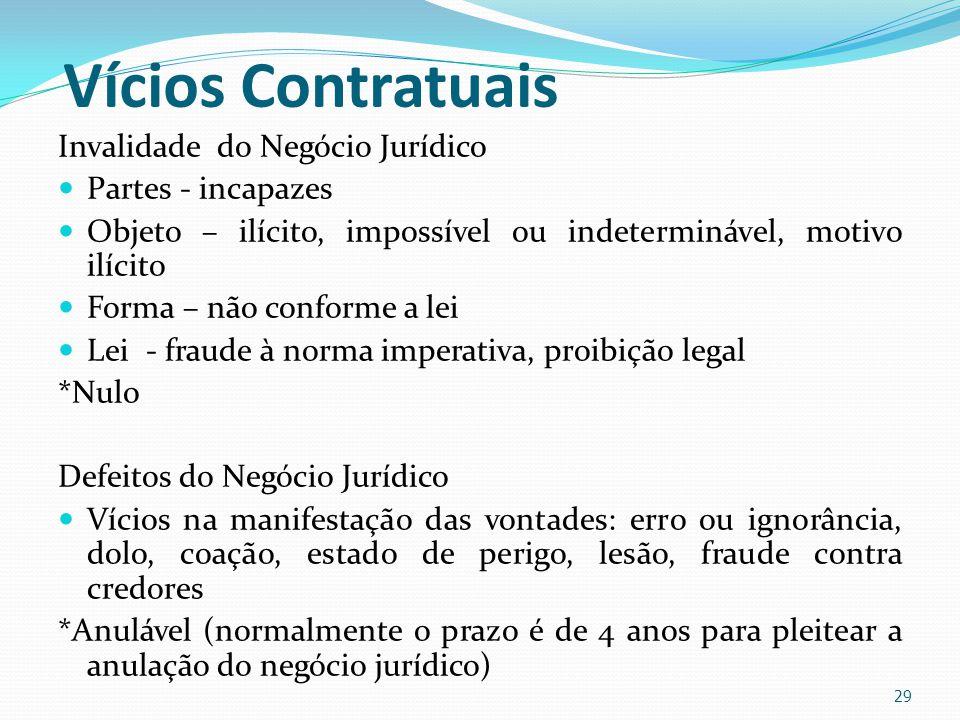 Vícios Contratuais Invalidade do Negócio Jurídico Partes - incapazes Objeto – ilícito, impossível ou indeterminável, motivo ilícito Forma – não confor