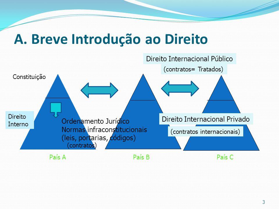 4 - Ativos de processos organizacionais (atualizações) A.Correspondência.