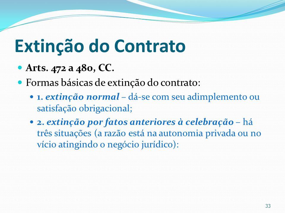 Extinção do Contrato Arts. 472 a 480, CC. Formas básicas de extinção do contrato: 1. extinção normal – dá-se com seu adimplemento ou satisfação obriga