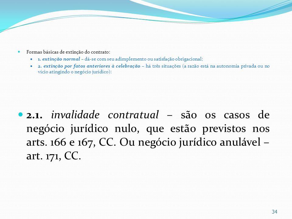 Formas básicas de extinção do contrato: 1. extinção normal – dá-se com seu adimplemento ou satisfação obrigacional; 2. extinção por fatos anteriores à