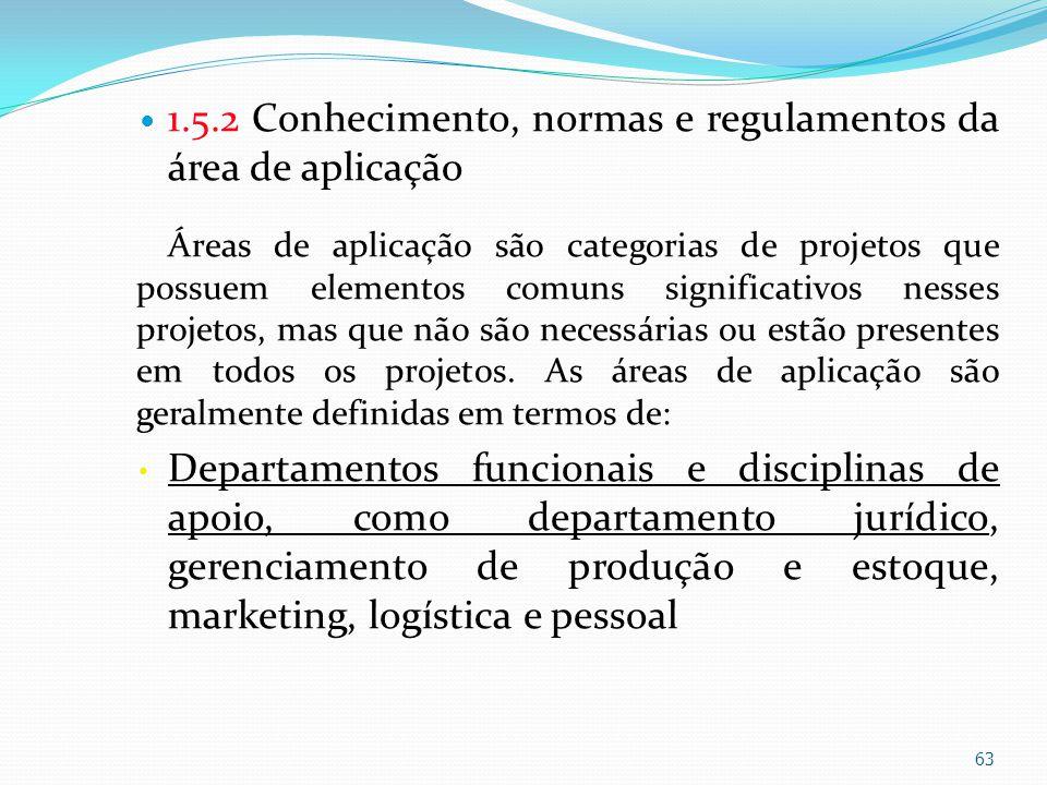 1.5.2 Conhecimento, normas e regulamentos da área de aplicação Áreas de aplicação são categorias de projetos que possuem elementos comuns significativ