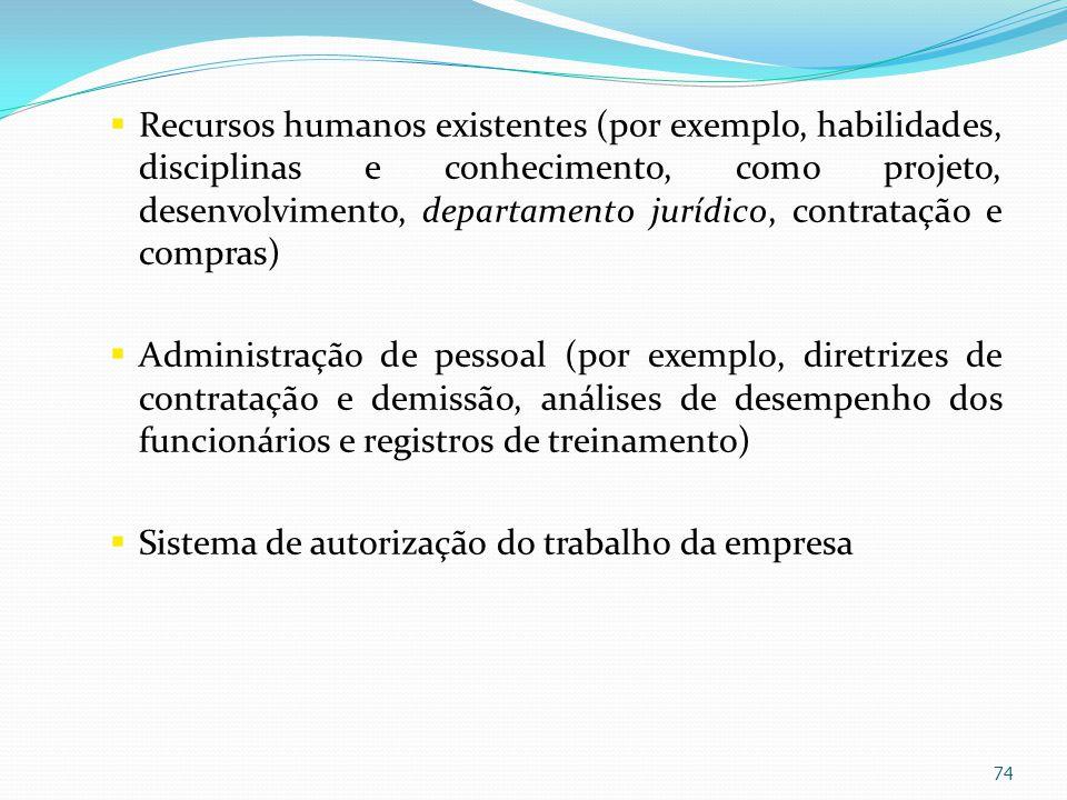 Recursos humanos existentes (por exemplo, habilidades, disciplinas e conhecimento, como projeto, desenvolvimento, departamento jurídico, contratação e