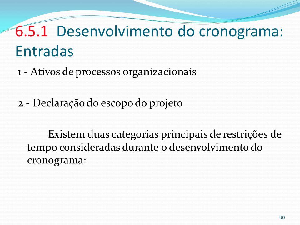 6.5.1 Desenvolvimento do cronograma: Entradas 1 - Ativos de processos organizacionais 2 - Declaração do escopo do projeto Existem duas categorias prin
