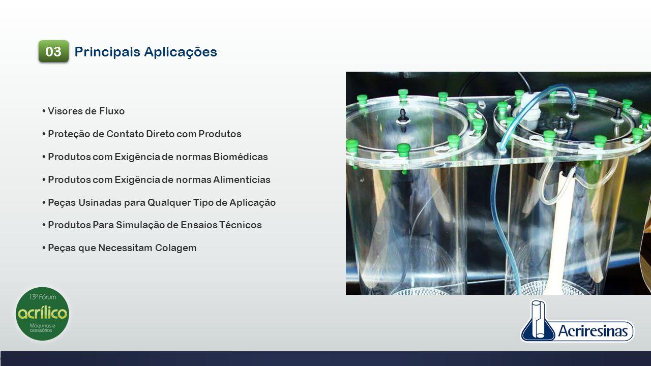 Visores de Fluxo Proteção de Contato Direto com Produtos Produtos com Exigência de normas Biomédicas Produtos com Exigência de normas Alimentícias Peç