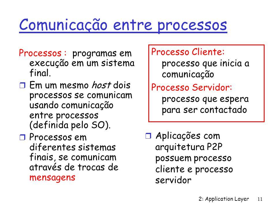 2: Application Layer 11 Comunicação entre processos Processos : programas em execução em um sistema final. r Em um mesmo host dois processos se comuni