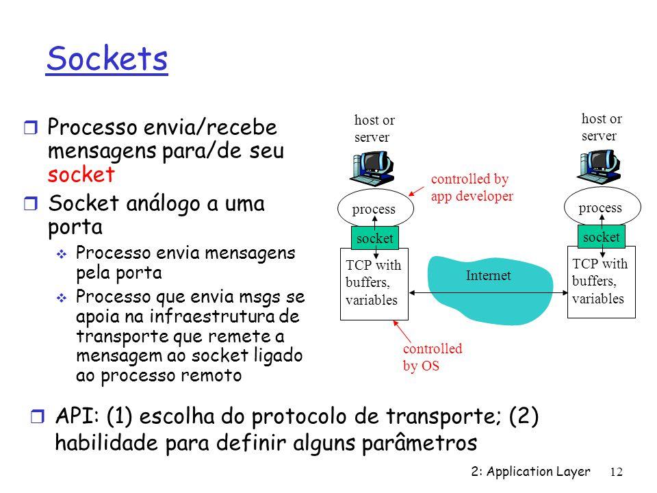2: Application Layer 12 Sockets r Processo envia/recebe mensagens para/de seu socket r Socket análogo a uma porta Processo envia mensagens pela porta