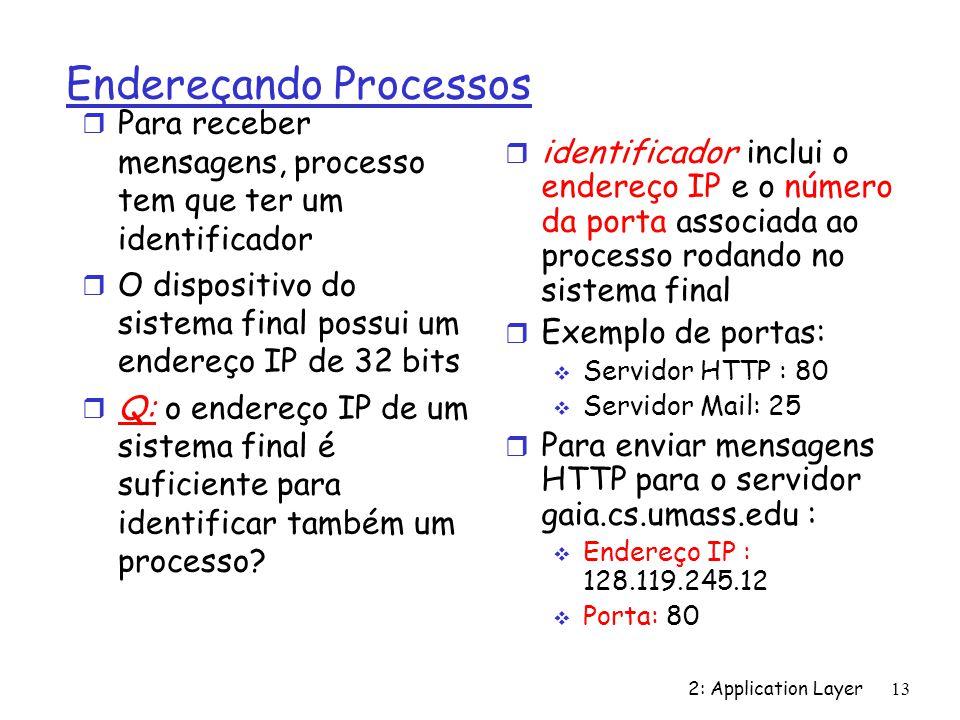2: Application Layer 13 Endereçando Processos r Para receber mensagens, processo tem que ter um identificador r O dispositivo do sistema final possui