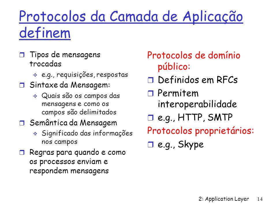 2: Application Layer 14 Protocolos da Camada de Aplicação definem r Tipos de mensagens trocadas e.g., requisições, respostas r Sintaxe da Mensagem: Qu