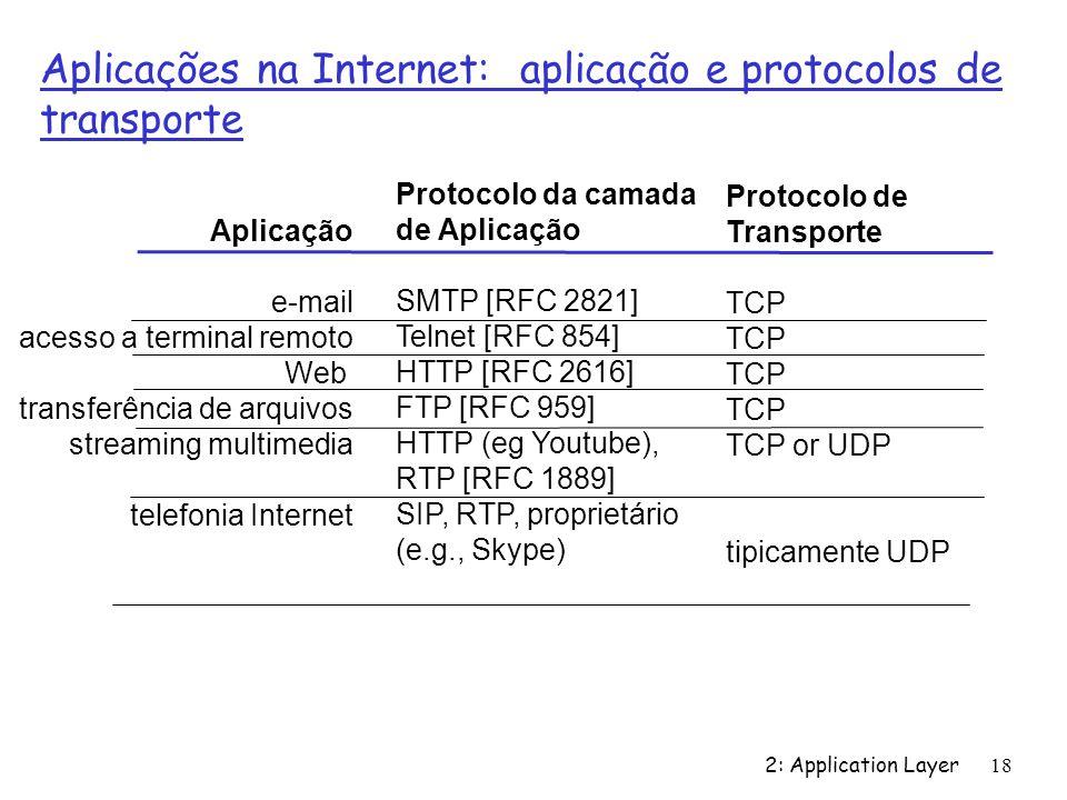 2: Application Layer 18 Aplicações na Internet: aplicação e protocolos de transporte Aplicação e-mail acesso a terminal remoto Web transferência de ar