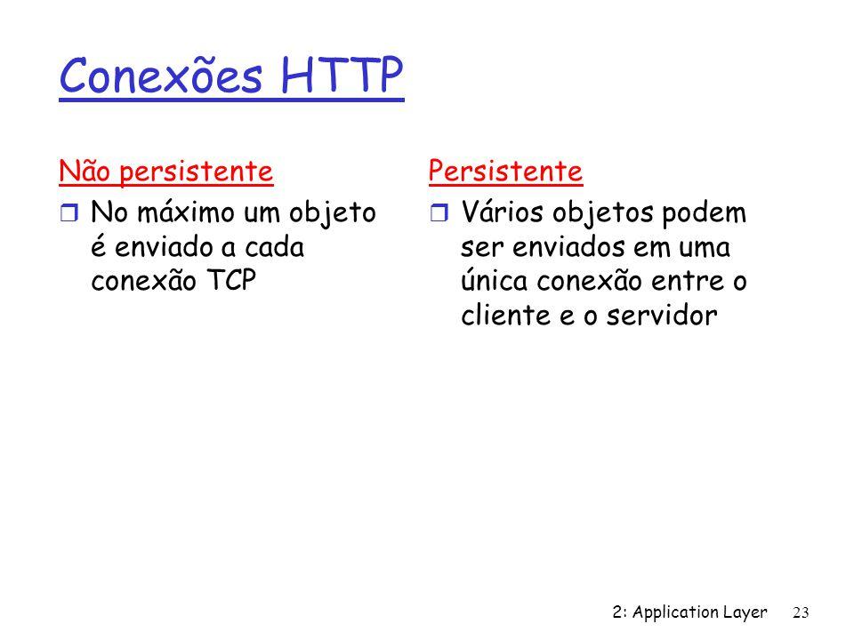2: Application Layer 23 Conexões HTTP Não persistente r No máximo um objeto é enviado a cada conexão TCP Persistente r Vários objetos podem ser enviad