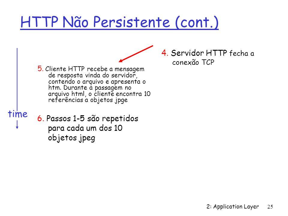 2: Application Layer 25 HTTP Não Persistente (cont.) 5. Cliente HTTP recebe a mensagem de resposta vinda do servidor, contendo o arquivo e apresenta o