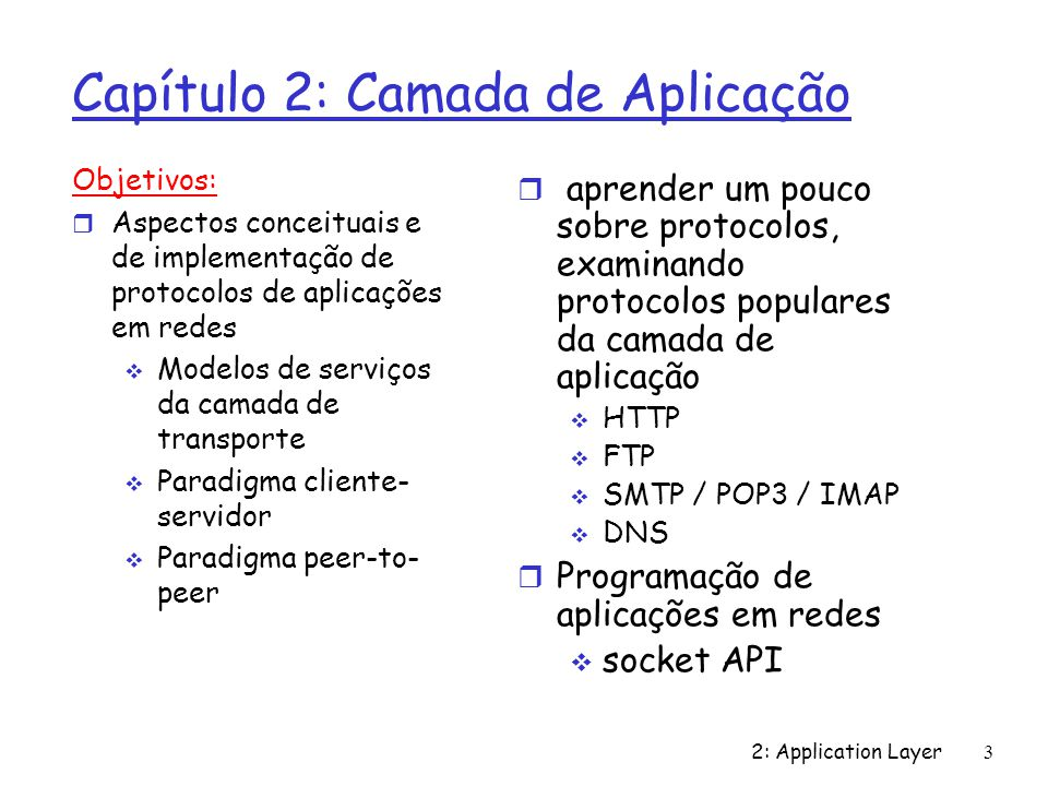 2: Application Layer 24 HTTP Não persistente URL www.someSchool.edu/someDepartment/home.index 1a.