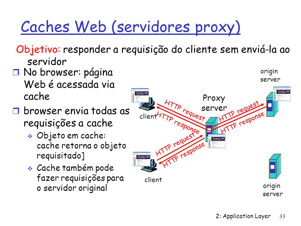 2: Application Layer 33 Caches Web (servidores proxy) r No browser: página Web é acessada via cache r browser envia todas as requisições a cache Objet