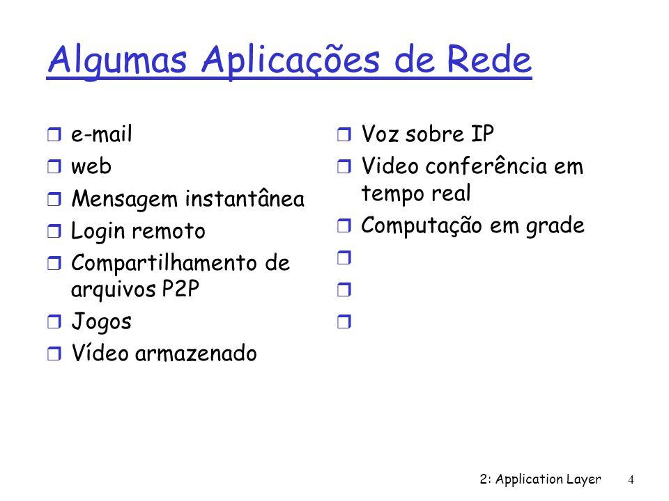 2: Application Layer 4 Algumas Aplicações de Rede r e-mail r web r Mensagem instantânea r Login remoto r Compartilhamento de arquivos P2P r Jogos r Ví