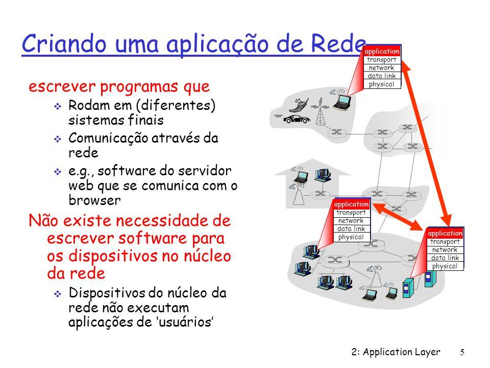 2: Application Layer 5 Criando uma aplicação de Rede escrever programas que Rodam em (diferentes) sistemas finais Comunicação através da rede e.g., so