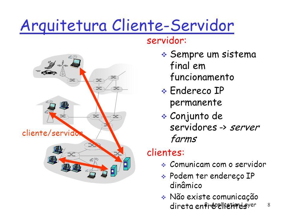 2: Application Layer 8 Arquitetura Cliente-Servidor servidor: Sempre um sistema final em funcionamento Endereco IP permanente Conjunto de servidores -
