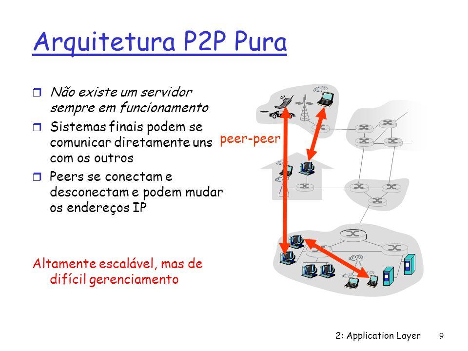 2: Application Layer 9 Arquitetura P2P Pura r Não existe um servidor sempre em funcionamento r Sistemas finais podem se comunicar diretamente uns com