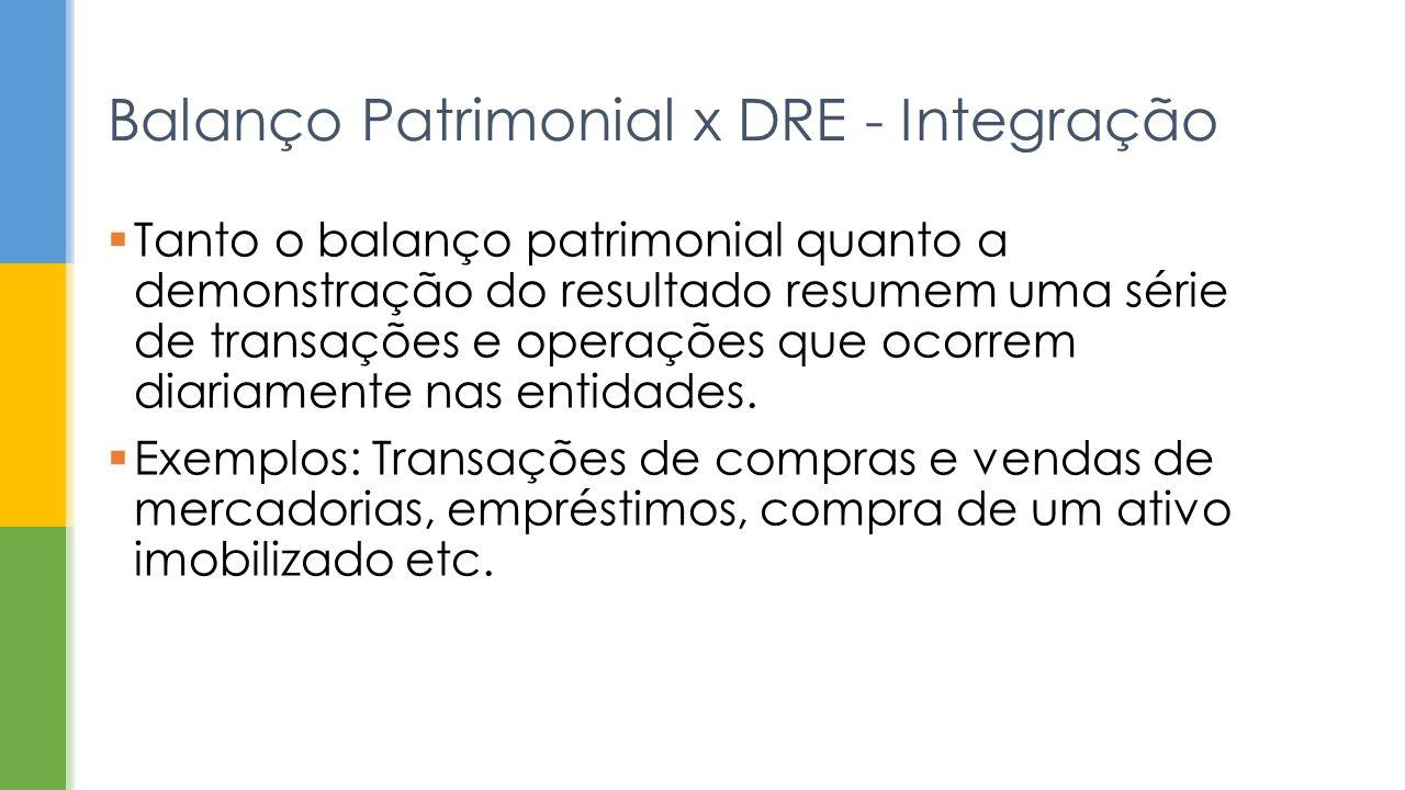 Balanço Patrimonial x DRE - Integração Tanto o balanço patrimonial quanto a demonstração do resultado resumem uma série de transações e operações que