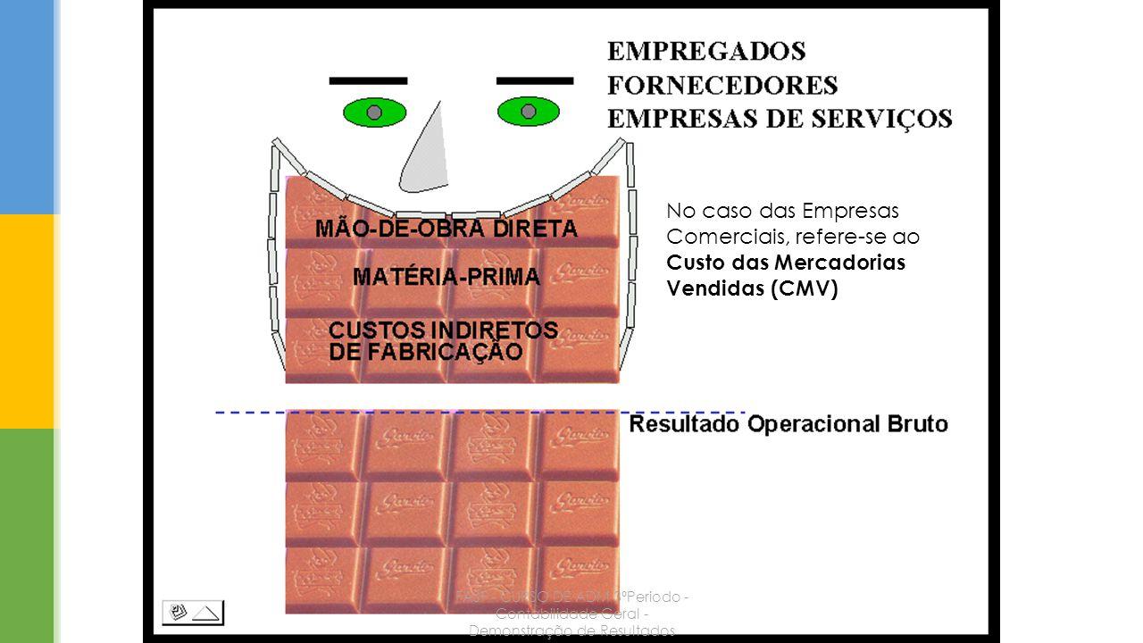 No caso das Empresas Comerciais, refere-se ao Custo das Mercadorias Vendidas (CMV) FASF - CURSO DE ADM 3ºPeriodo - Contabilidade Geral - Demonstração