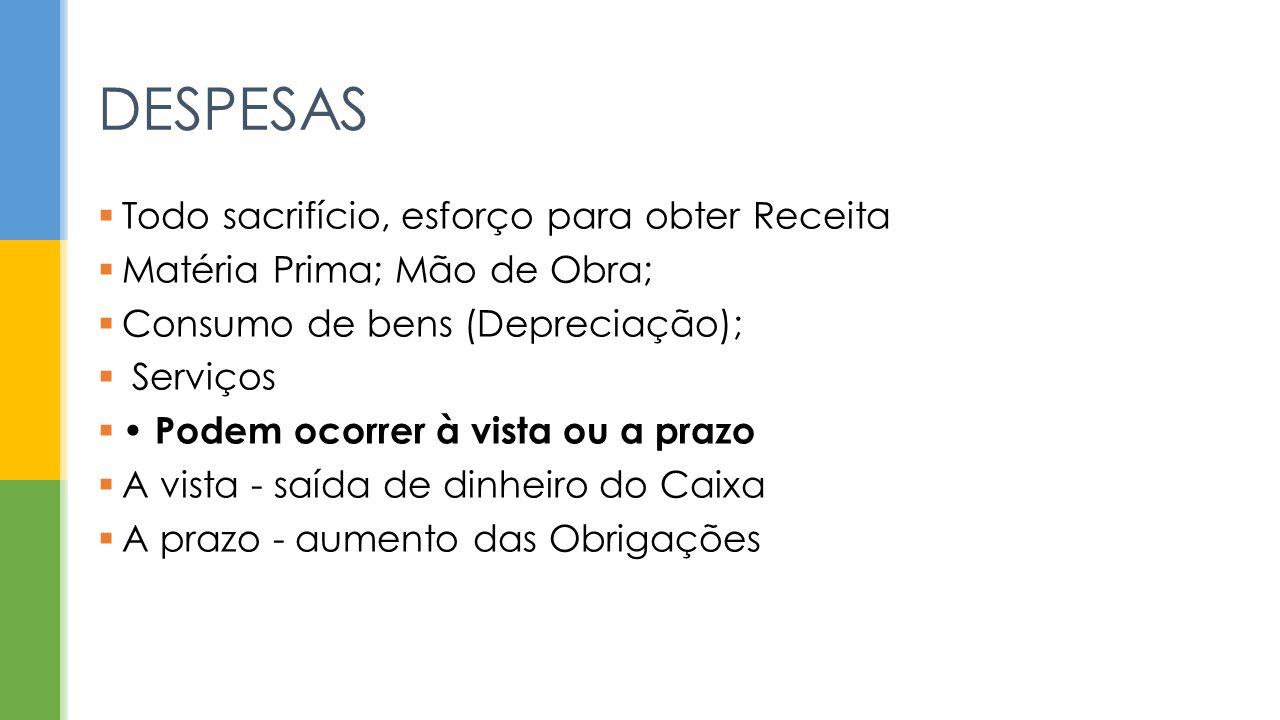 FASF - CURSO DE ADM 3ºPeriodo - Contabilidade Geral - Demonstração de Resultados