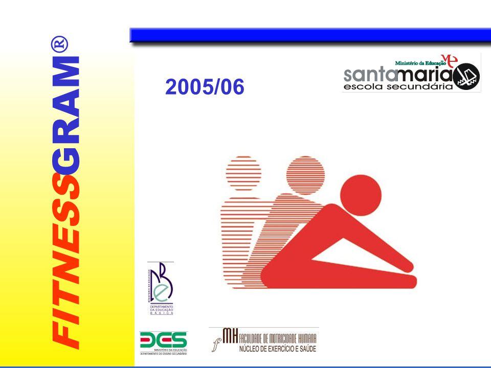 FITNESSGRAM 2005/06