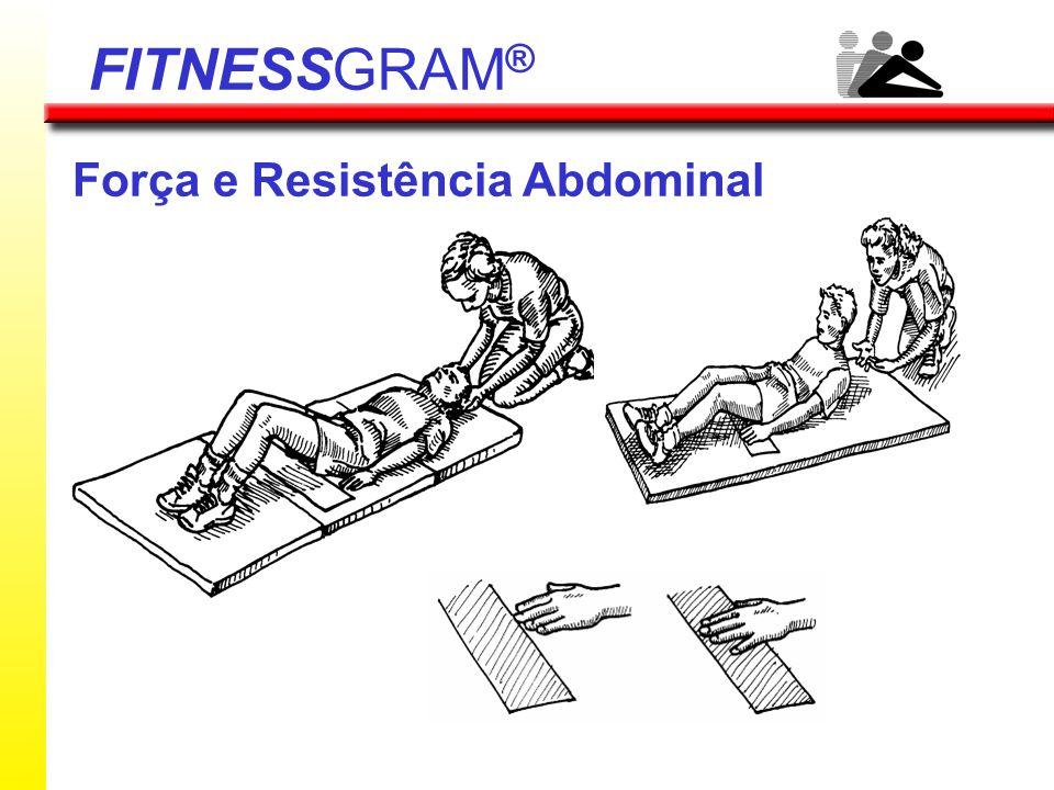 Força e Resistência Abdominal FITNESSGRAM ®