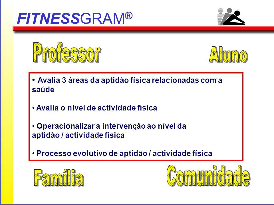 Avalia 3 áreas da aptidão física relacionadas com a saúde Avalia o nível de actividade física Operacionalizar a intervenção ao nível da aptidão / acti