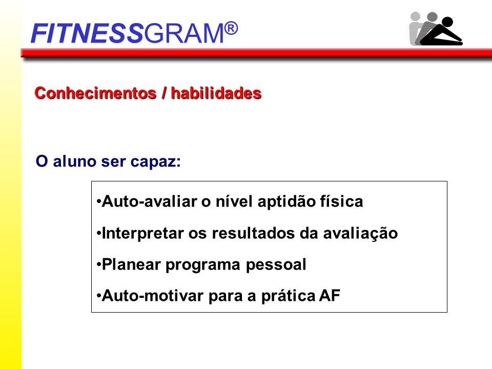 Aptidão aeróbia Composição corporal Força e resistência muscular Flexibilidade Avaliação da aptidão física referenciada a critérios de saúde FITNESSGRAM ®