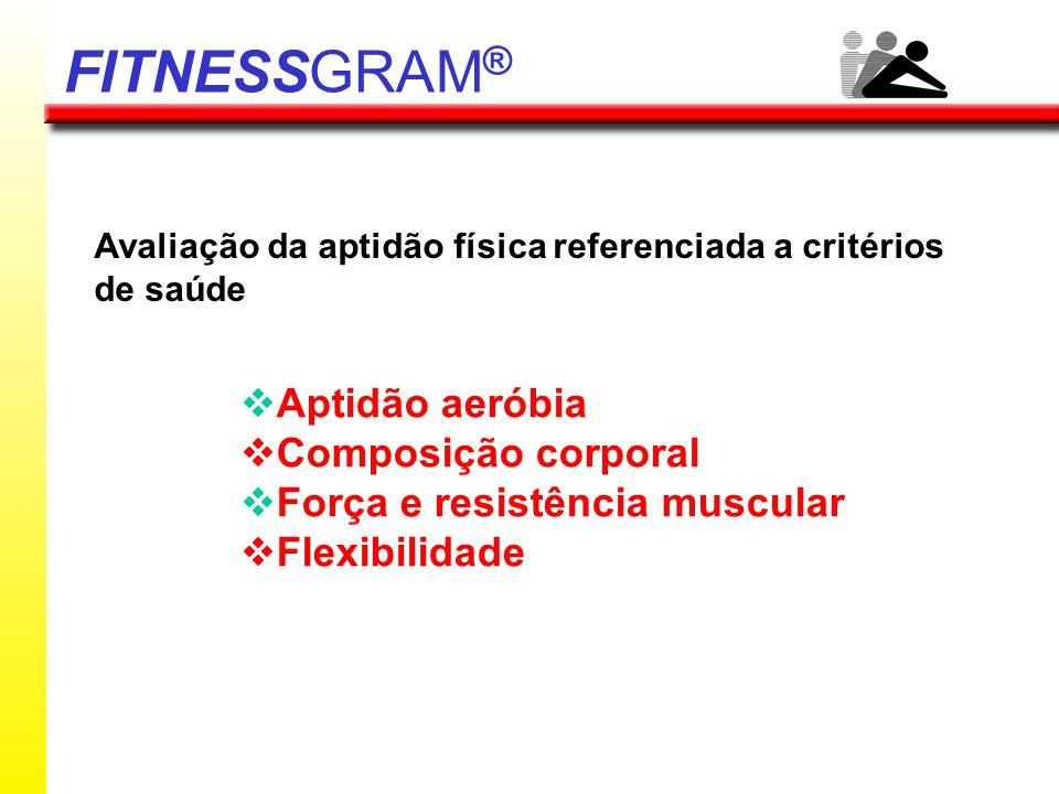Aptidão aeróbia Composição corporal Força e resistência muscular Flexibilidade Avaliação da aptidão física referenciada a critérios de saúde FITNESSGR