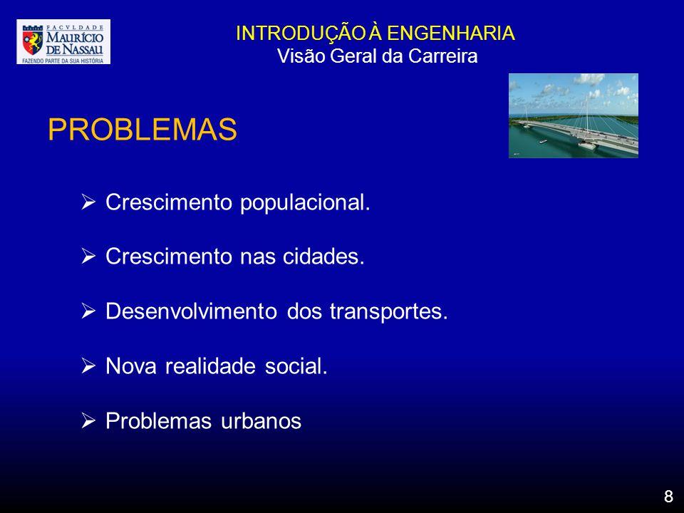 INTRODUÇÃO À ENGENHARIA Visão Geral da Carreira PROBLEMAS Crescimento populacional. Crescimento nas cidades. Desenvolvimento dos transportes. Nova rea