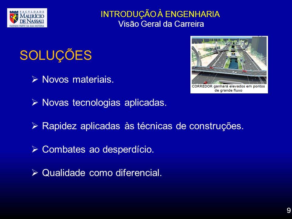 INTRODUÇÃO À ENGENHARIA Visão Geral da Carreira O ENGENHEIRO NESTE CONTEXTO Formação adequada para enfrentar os novos desafios.