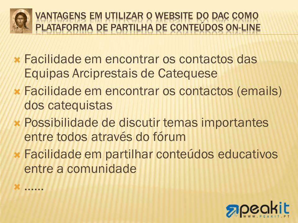 Facilidade em encontrar os contactos das Equipas Arciprestais de Catequese Facilidade em encontrar os contactos (emails) dos catequistas Possibilidade