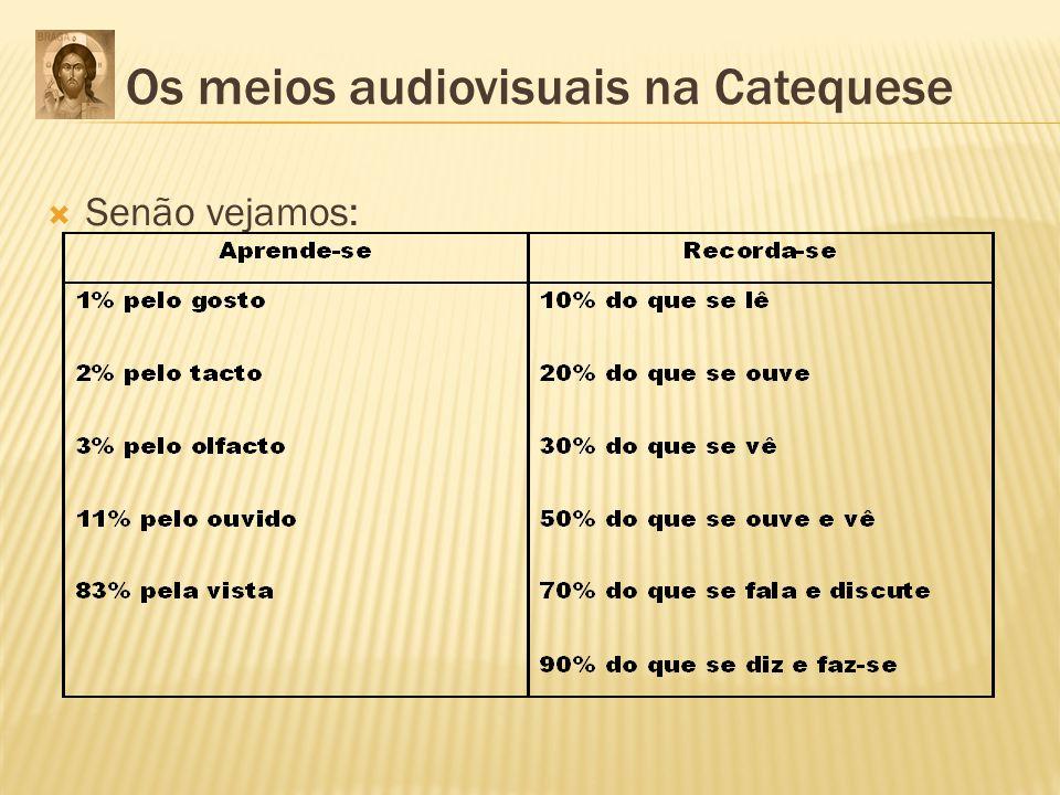 Os meios audiovisuais na Catequese Senão vejamos: