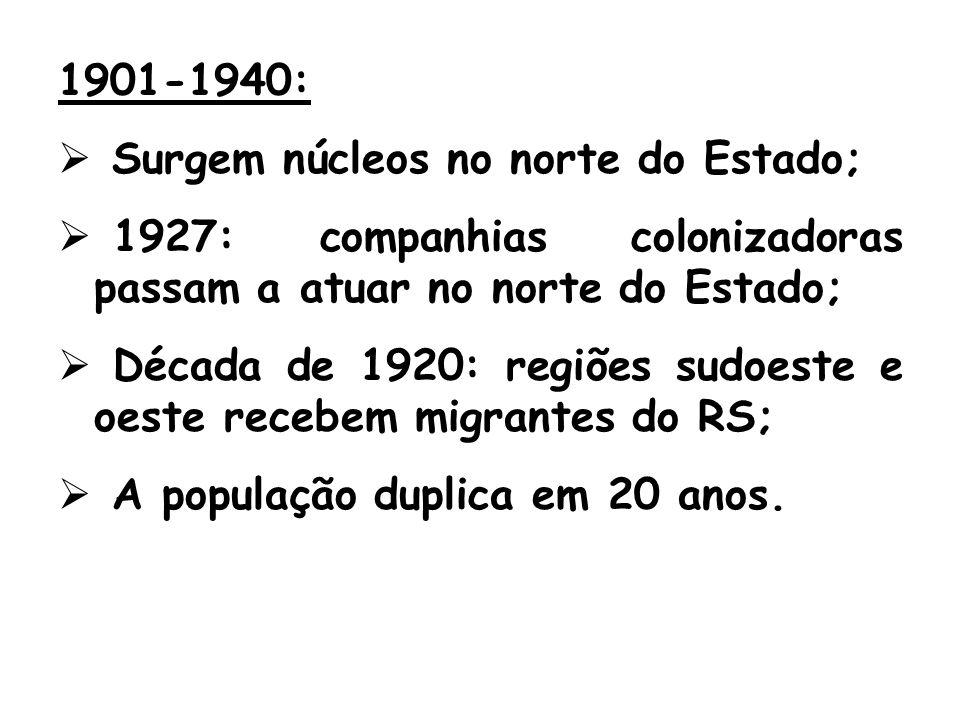 1901-1940: Surgem núcleos no norte do Estado; 1927: companhias colonizadoras passam a atuar no norte do Estado; Década de 1920: regiões sudoeste e oeste recebem migrantes do RS; A população duplica em 20 anos.