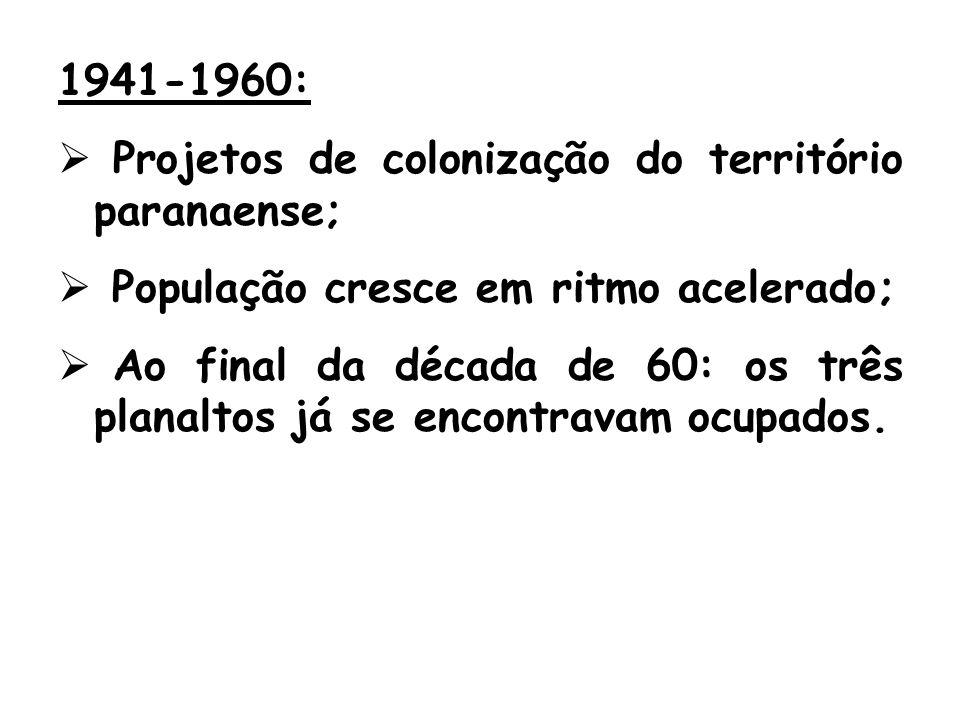 População 1920: 685.711 1940: 1.236.276 1970: 6.997.682
