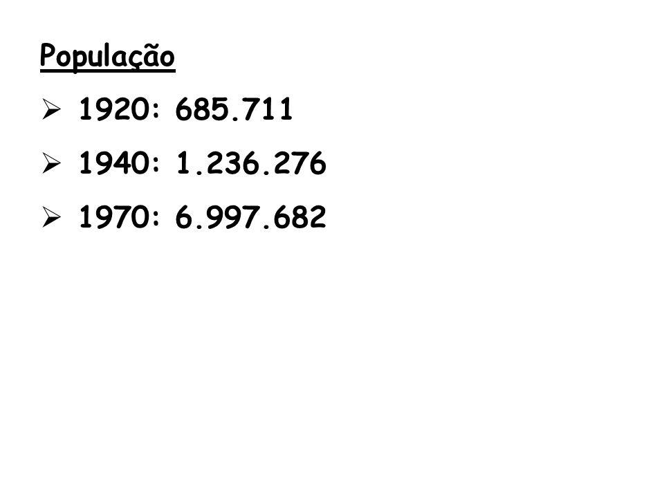 CICLO DO OURO OU DA MINERAÇÃO Povoamento do litoral em virtude da mineração (ouro); Fundação de cidades; Caminho do Peaberu: ligava Curitiba ao litoral;