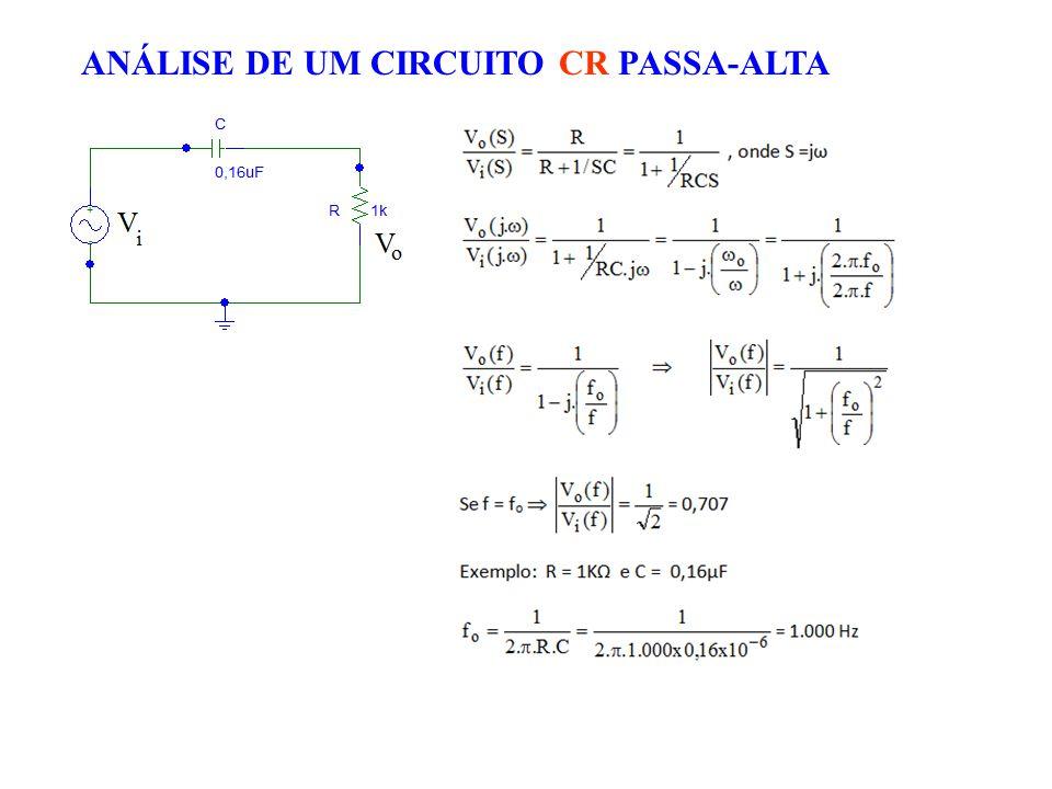 ANÁLISE DE UM CIRCUITO CR PASSA-ALTA