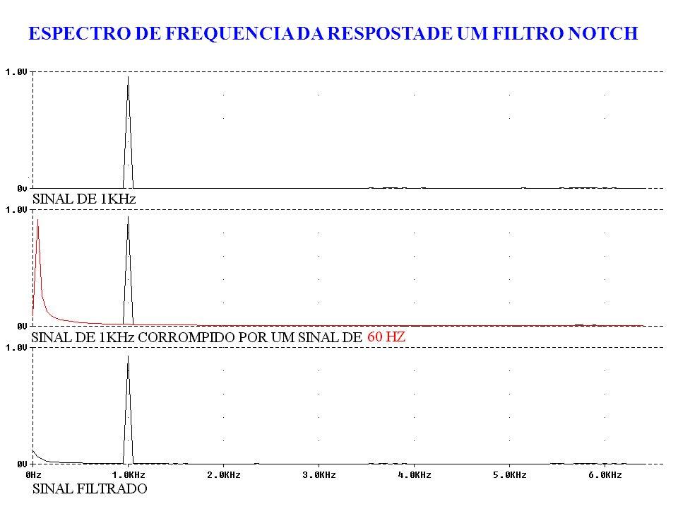 ESPECTRO DE FREQUENCIA DA RESPOSTADE UM FILTRO NOTCH