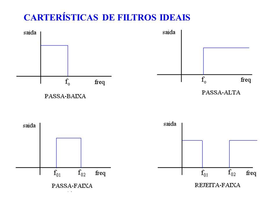 CARTERÍSTICAS DE FILTROS IDEAIS