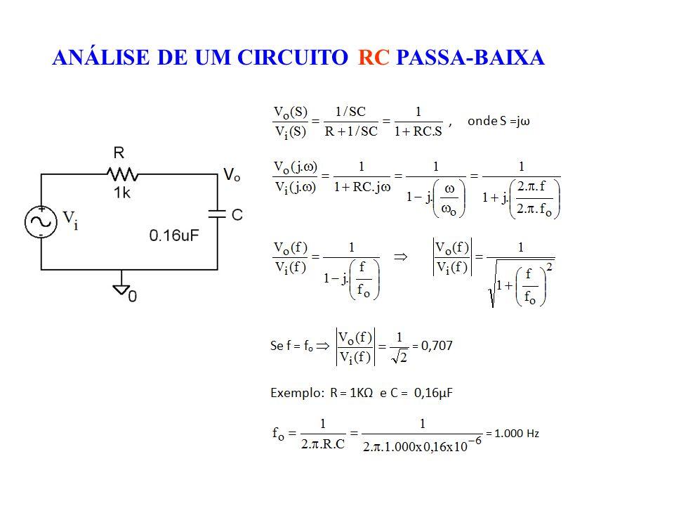 ANÁLISE DE UM CIRCUITO RC PASSA-BAIXA