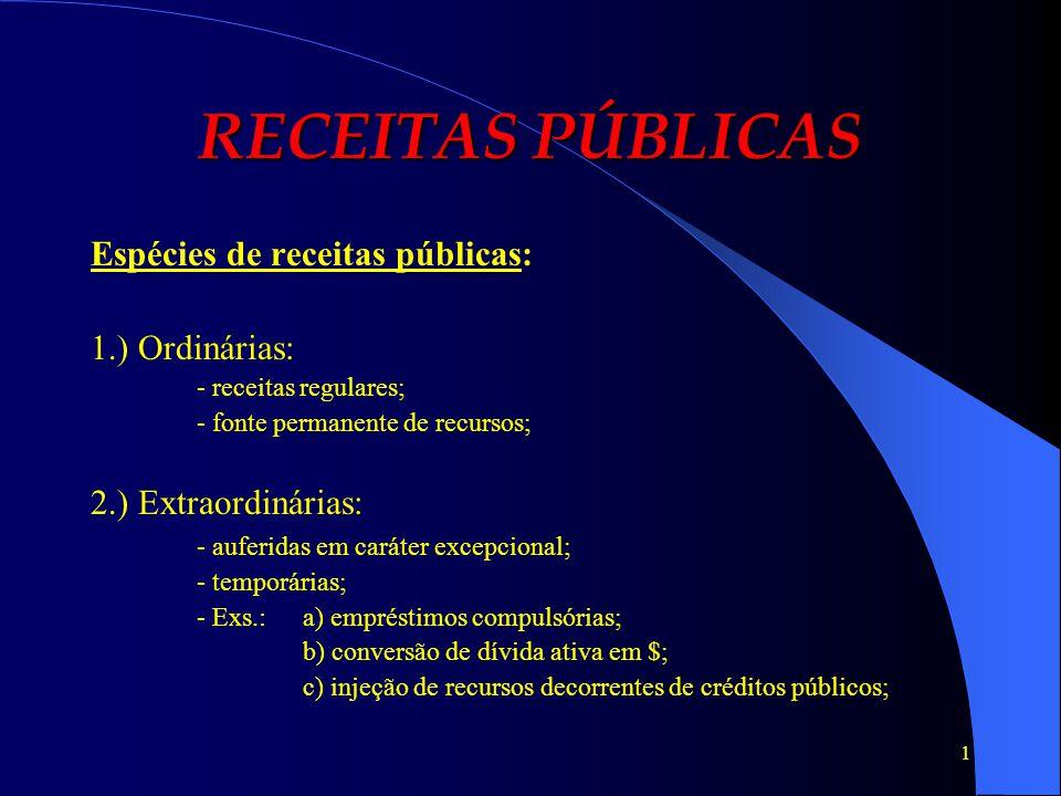 1 RECEITAS PÚBLICAS Espécies de receitas públicas: 1.) Ordinárias: - receitas regulares; - fonte permanente de recursos; 2.) Extraordinárias: - auferi