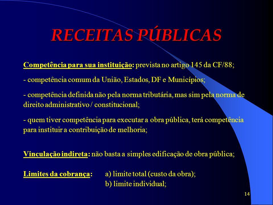14 RECEITAS PÚBLICAS Competência para sua instituição: prevista no artigo 145 da CF/88; - competência comum da União, Estados, DF e Municípios; - comp