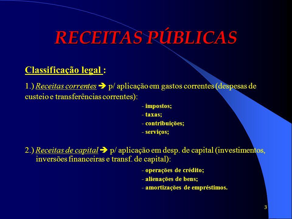4 RECEITAS PÚBLICAS Conceito de tributo: art.3o.