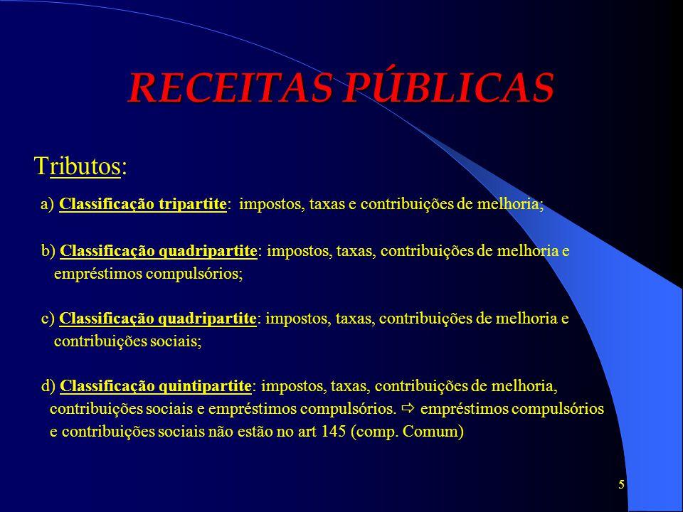16 RECEITAS PÚBLICAS Direito de Impugnação: deve ser atribuído um prazo de pelo menos 30 dias para que os interessados impugnem o edital; Procedimento administrativo: a lei que cria a C.M.