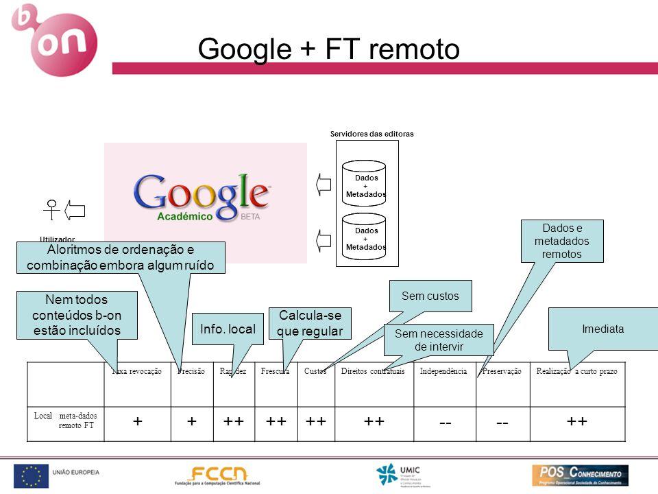 Google + FT remoto Taxa revocaçãoPrecisãoRapidezFrescuraCustosDireitos contratuaisIndependênciaPreservaçãoRealização a curto prazo Local meta-dados remoto FT ++++ -- ++ Utilizador Dados + Meta-dados Dados + Meta-dados Servidores das editoras Nem todos conteúdos b-on estão incluídos Aloritmos de ordenação e combinação embora algum ruído Info.