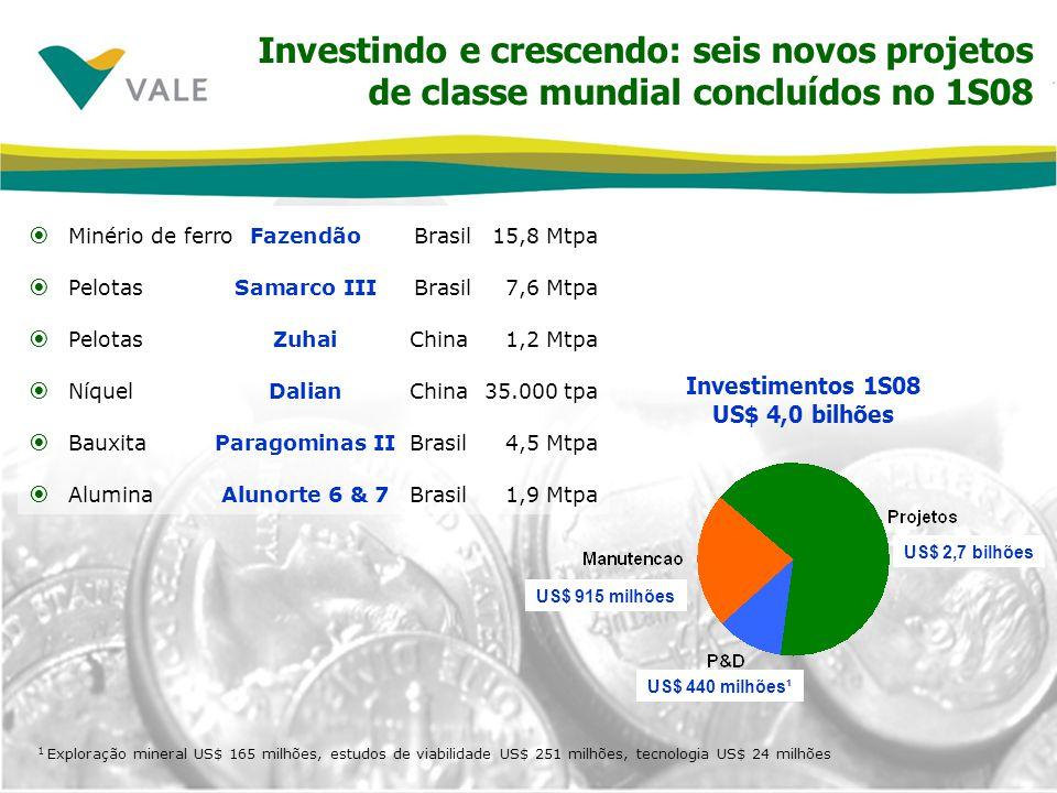 Investindo e crescendo: seis novos projetos de classe mundial concluídos no 1S08 Minério de ferroFazendão Brasil15,8 Mtpa PelotasSamarco III Brasil 7,