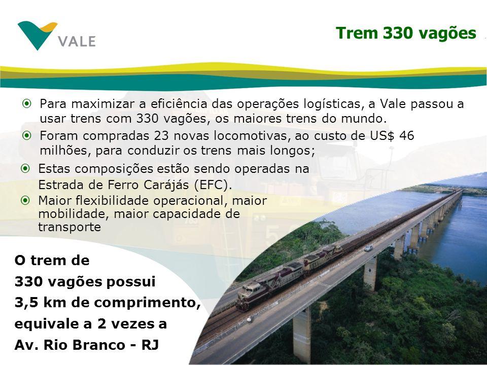 Trem 330 vagões Para maximizar a eficiência das operações logísticas, a Vale passou a usar trens com 330 vagões, os maiores trens do mundo. Foram comp